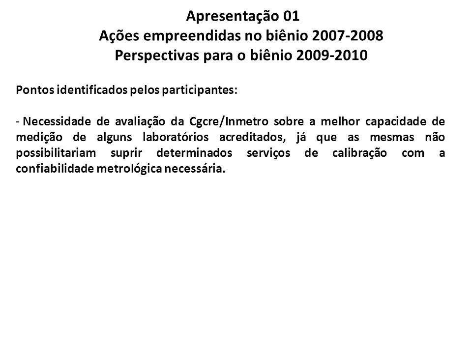 Apresentação 01 Ações empreendidas no biênio 2007-2008 Perspectivas para o biênio 2009-2010 Pontos identificados pelos participantes: - Necessidade de