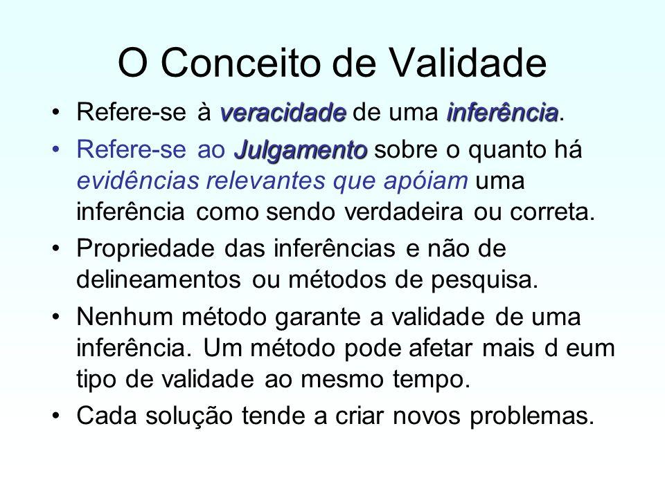 O Conceito de Validade veracidadeinferênciaRefere-se à veracidade de uma inferência.