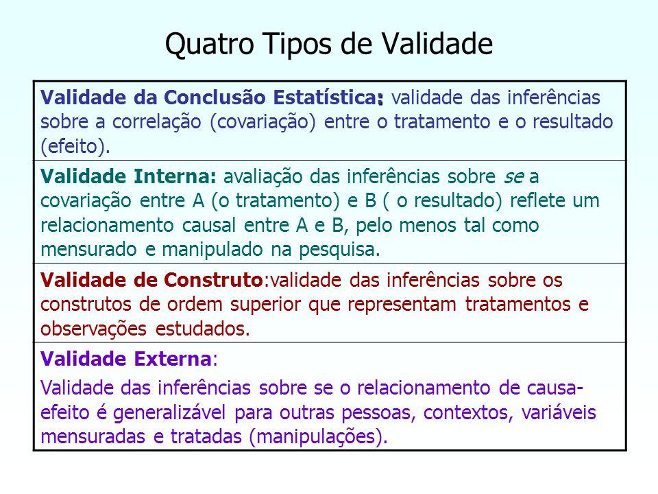 Quatro Tipos de Validade : Validade da Conclusão Estatística: validade das inferências sobre a correlação (covariação) entre o tratamento e o resultado (efeito).