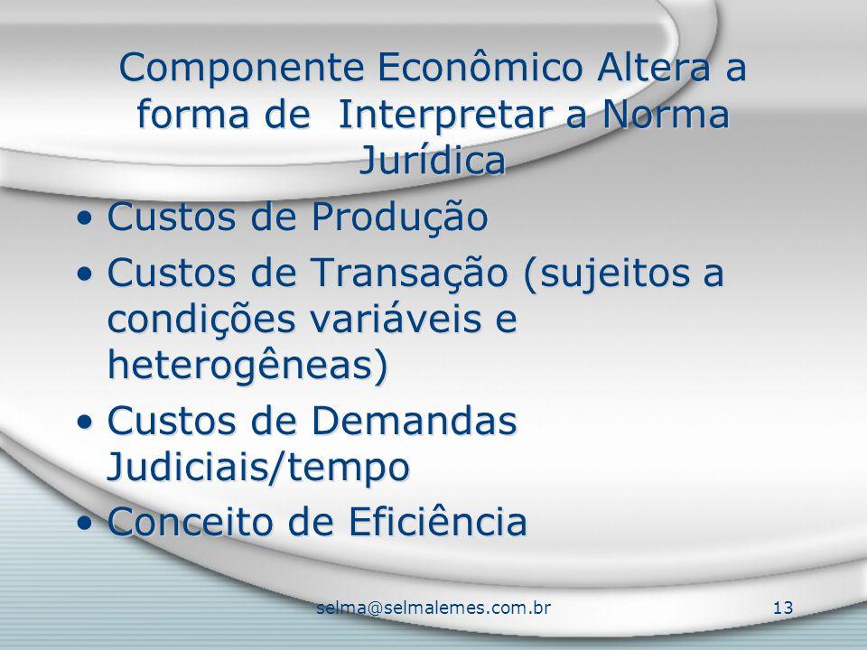 selma@selmalemes.com.br13 Componente Econômico Altera a forma de Interpretar a Norma Jurídica Custos de Produção Custos de Transação (sujeitos a condi
