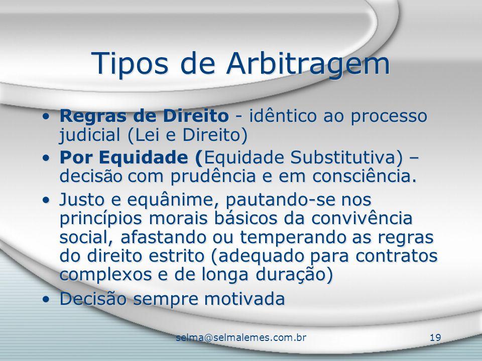 selma@selmalemes.com.br19 Tipos de Arbitragem Regras de Direito - idêntico ao processo judicial (Lei e Direito) Por Equidade (Equidade Substitutiva) –