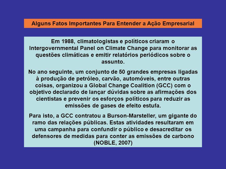 Alguns Fatos Importantes Para Entender a Ação Empresarial Em 1988, climatologistas e políticos criaram o Intergovernmental Panel on Climate Change para monitorar as questões climáticas e emitir relatórios periódicos sobre o assunto.