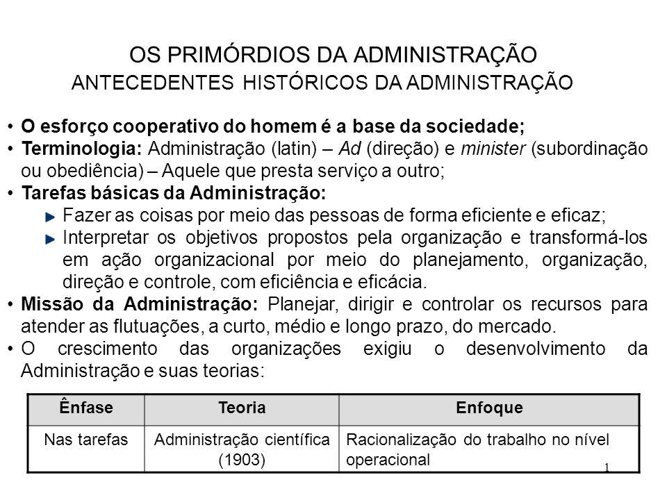 2 INTRODUÇÃO À TEORIA GERAL DA ADMINISTRAÇÃO ADMINISTRAÇÃO E SUAS PERSPECTIVAS ÊnfaseTeoriaEnfoque Na estrutura Clássica (1916) e Neoclássica (1954) Organograma formal, princípios gerais da Administração, funções do Administrador Da Burocracia (1909) Organização formal burocrática e racionalidade organizacionais.