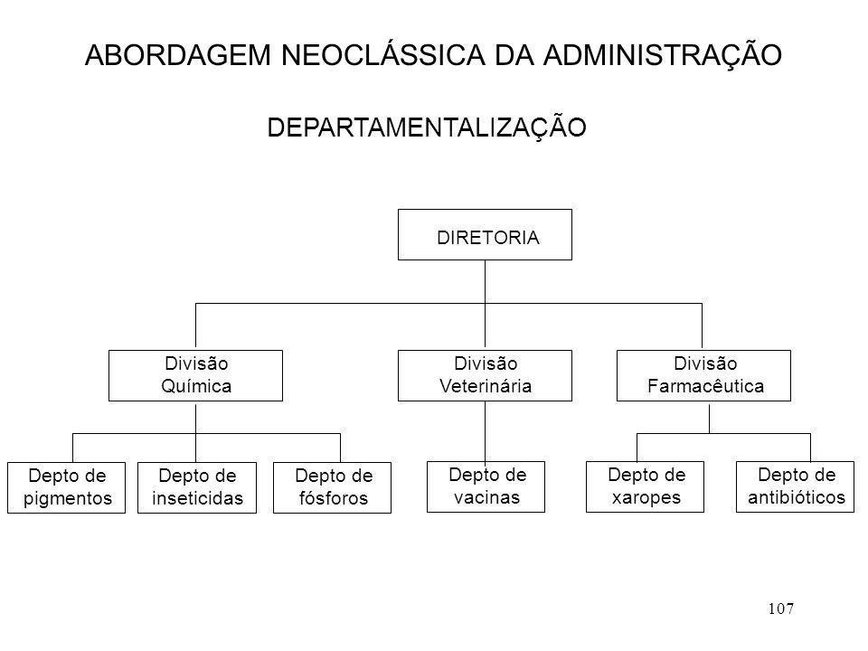107 ABORDAGEM NEOCLÁSSICA DA ADMINISTRAÇÃO DEPARTAMENTALIZAÇÃO DIRETORIA Divisão Farmacêutica Divisão Veterinária Divisão Química Depto de fósforos De