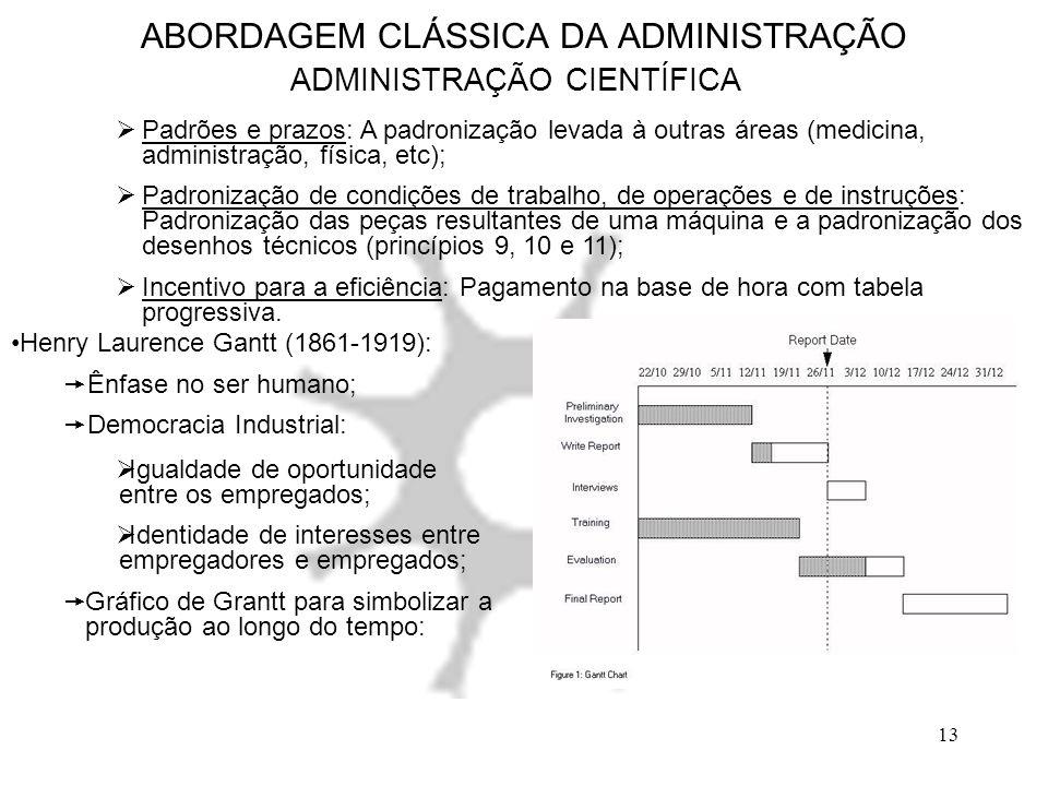 13 ABORDAGEM CLÁSSICA DA ADMINISTRAÇÃO ADMINISTRAÇÃO CIENTÍFICA  Padrões e prazos: A padronização levada à outras áreas (medicina, administração, fís