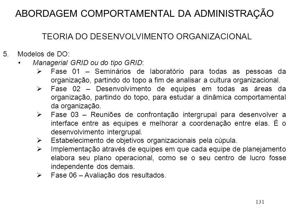 131 5.Modelos de DO: Managerial GRID ou do tipo GRID:  Fase 01 – Seminários de laboratório para todas as pessoas da organização, partindo do topo a f