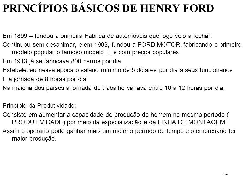 14 PRINCÍPIOS BÁSICOS DE HENRY FORD Em 1899 – fundou a primeira Fábrica de automóveis que logo veio a fechar. Continuou sem desanimar, e em 1903, fund