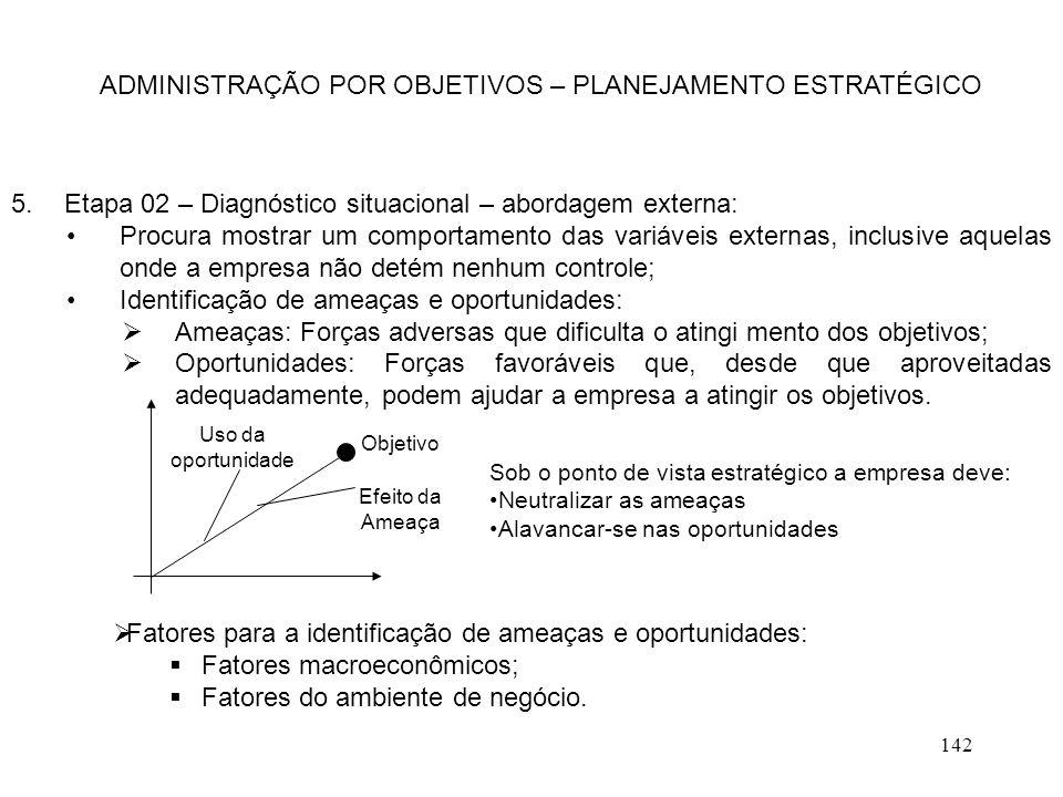 142 5.Etapa 02 – Diagnóstico situacional – abordagem externa: Procura mostrar um comportamento das variáveis externas, inclusive aquelas onde a empres