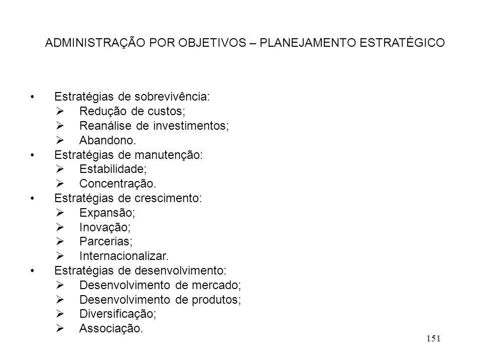151 ADMINISTRAÇÃO POR OBJETIVOS – PLANEJAMENTO ESTRATÉGICO Estratégias de sobrevivência:  Redução de custos;  Reanálise de investimentos;  Abandono