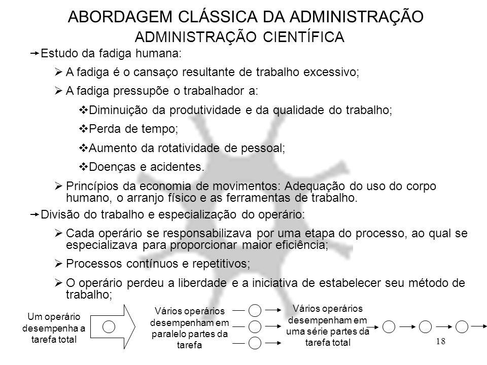 18 ABORDAGEM CLÁSSICA DA ADMINISTRAÇÃO ADMINISTRAÇÃO CIENTÍFICA  Divisão do trabalho e especialização do operário:  Cada operário se responsabilizav