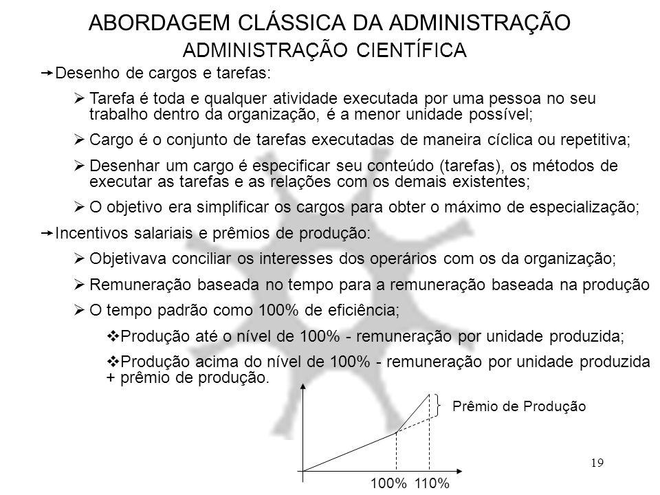 19 ABORDAGEM CLÁSSICA DA ADMINISTRAÇÃO ADMINISTRAÇÃO CIENTÍFICA 100%110% Prêmio de Produção  Desenho de cargos e tarefas:  Tarefa é toda e qualquer