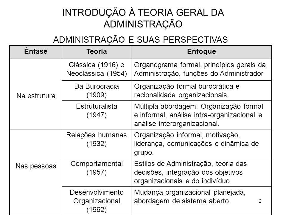 3 INTRODUÇÃO À TEORIA GERAL DA ADMINISTRAÇÃO ADMINISTRAÇÃO E SUAS PERSPECTIVAS ÊnfaseTeoriaEnfoque No ambiente Estruturalista (1947) Análise intra-organizacional e análise ambiental, abordagem de sistema aberto.