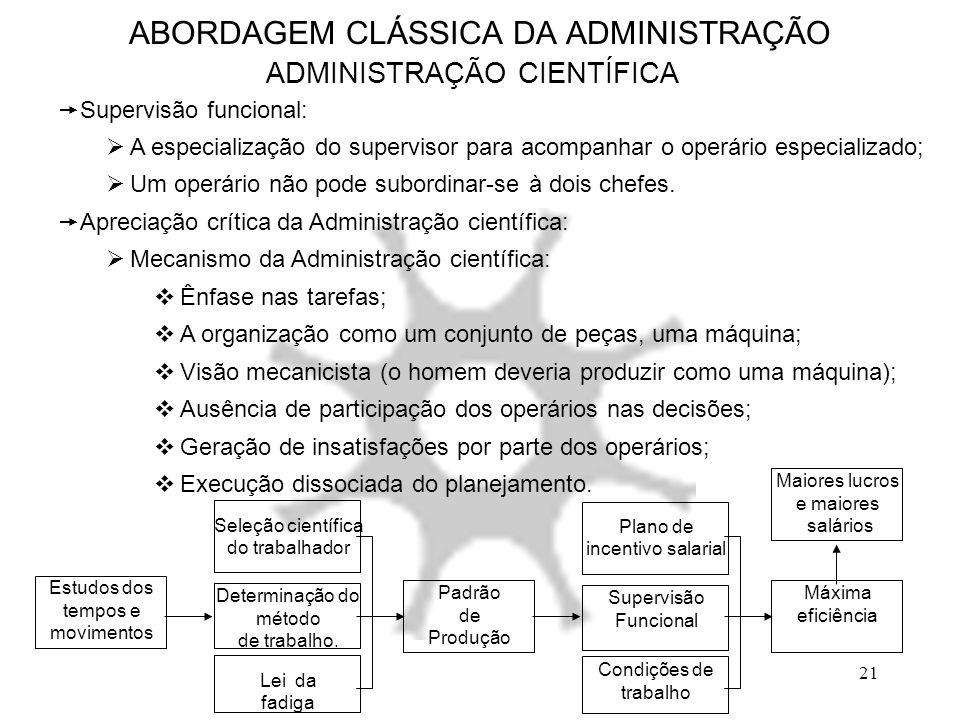 21 ABORDAGEM CLÁSSICA DA ADMINISTRAÇÃO ADMINISTRAÇÃO CIENTÍFICA  Supervisão funcional:  A especialização do supervisor para acompanhar o operário es