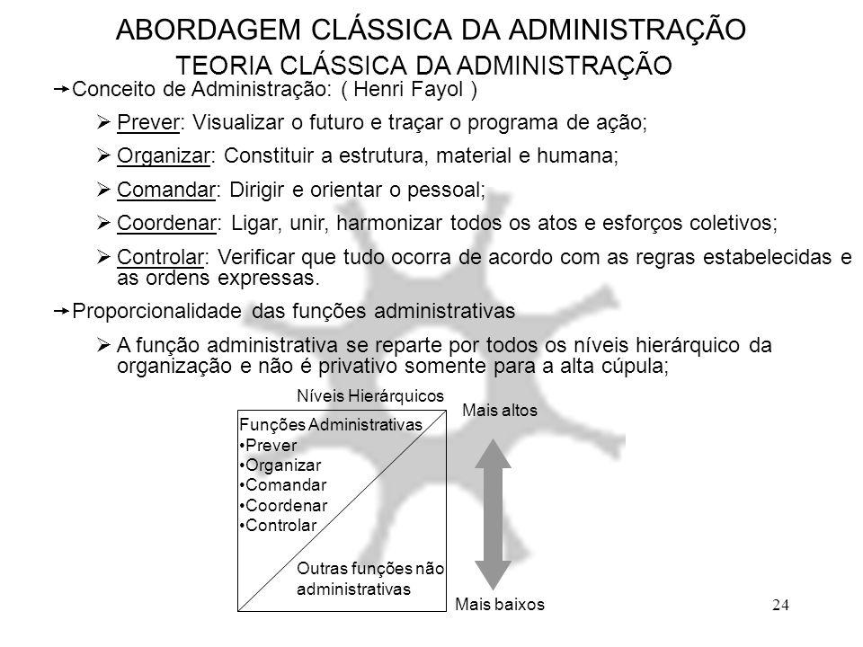 24 ABORDAGEM CLÁSSICA DA ADMINISTRAÇÃO TEORIA CLÁSSICA DA ADMINISTRAÇÃO  Conceito de Administração: ( Henri Fayol )  Prever: Visualizar o futuro e t