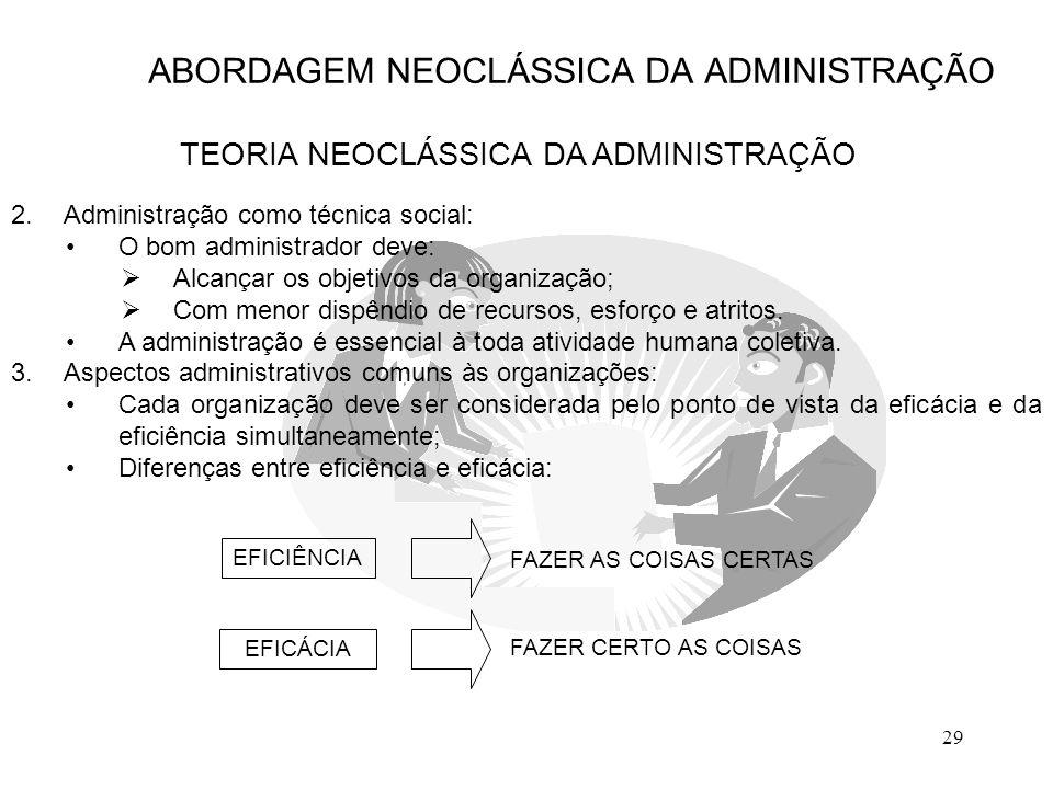 29 2.Administração como técnica social: O bom administrador deve:  Alcançar os objetivos da organização;  Com menor dispêndio de recursos, esforço e