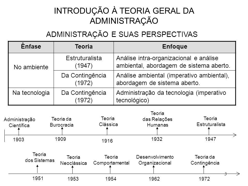3 INTRODUÇÃO À TEORIA GERAL DA ADMINISTRAÇÃO ADMINISTRAÇÃO E SUAS PERSPECTIVAS ÊnfaseTeoriaEnfoque No ambiente Estruturalista (1947) Análise intra-org