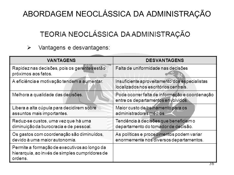 36  Vantagens e desvantagens: ABORDAGEM NEOCLÁSSICA DA ADMINISTRAÇÃO TEORIA NEOCLÁSSICA DA ADMINISTRAÇÃO VANTAGENSDESVANTAGENS Rapidez nas decisões,