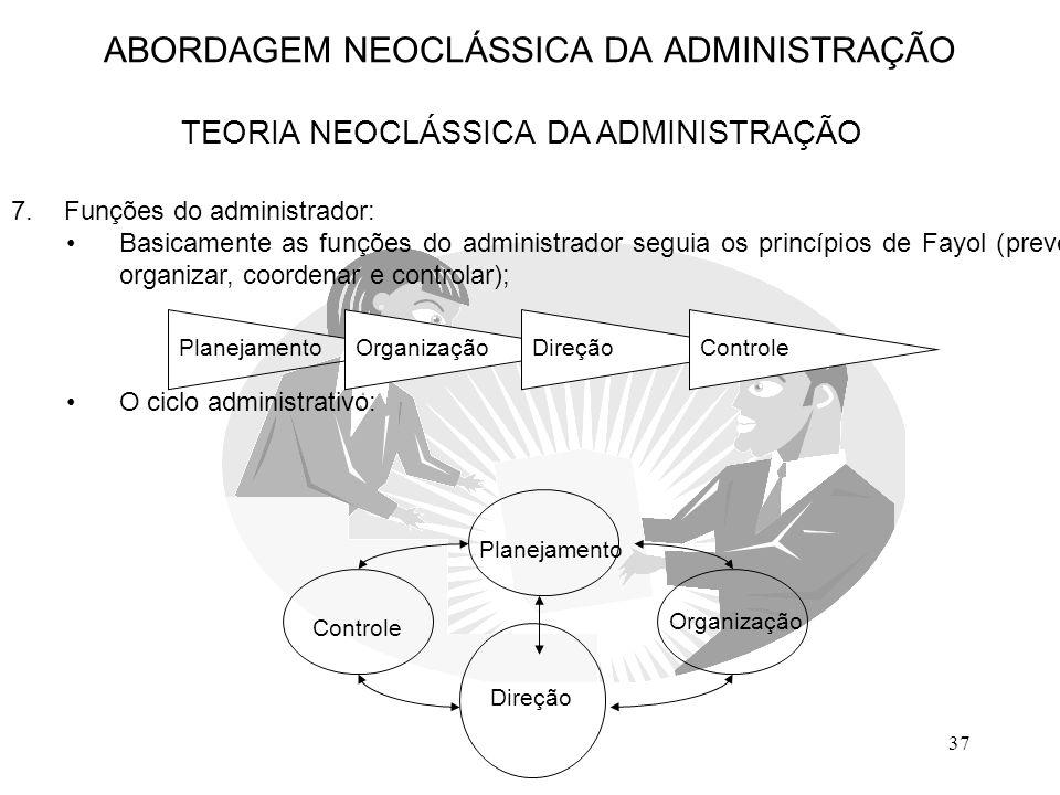 37 7.Funções do administrador: Basicamente as funções do administrador seguia os princípios de Fayol (prever, organizar, coordenar e controlar); O cic