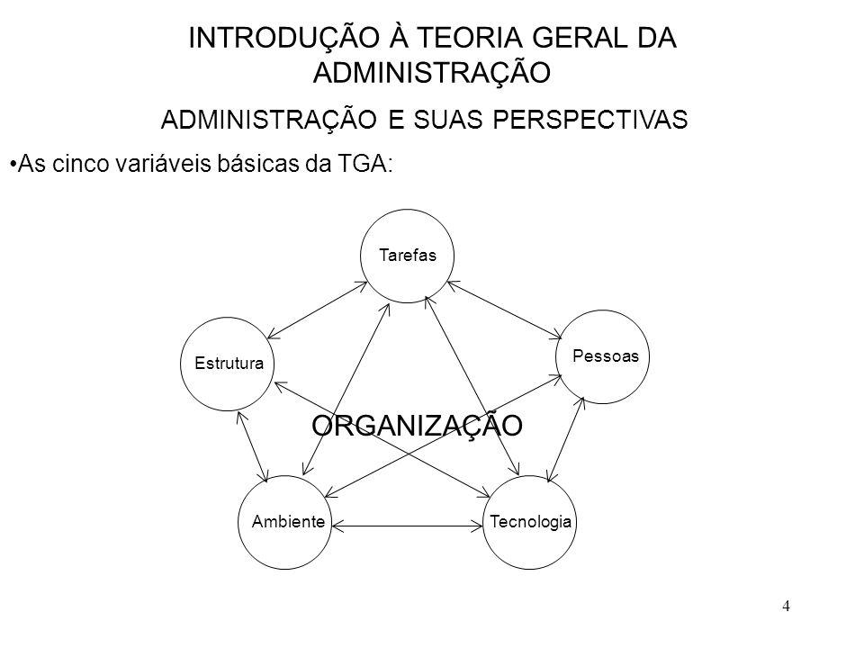 75 Os níveis de organização: Segundo Persons, as organizações se dividem em três níveis a saber: Diversidade de organização: Expandir a teoria administrativa para todos os tipos de organização, saindo da limitação do chão de fábrica.