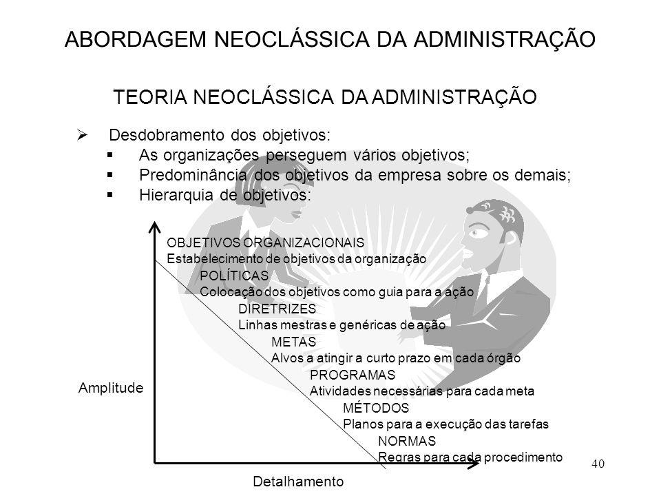 40  Desdobramento dos objetivos:  As organizações perseguem vários objetivos;  Predominância dos objetivos da empresa sobre os demais;  Hierarquia