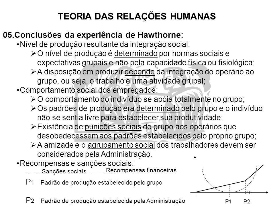 50 TEORIA DAS RELAÇÕES HUMANAS 05.Conclusões da experiência de Hawthorne: Nível de produção resultante da integração social:  O nível de produção é d