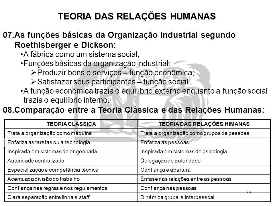 53 TEORIA DAS RELAÇÕES HUMANAS 07.As funções básicas da Organização Industrial segundo Roethisberger e Dickson: A fábrica como um sistema social; Funç
