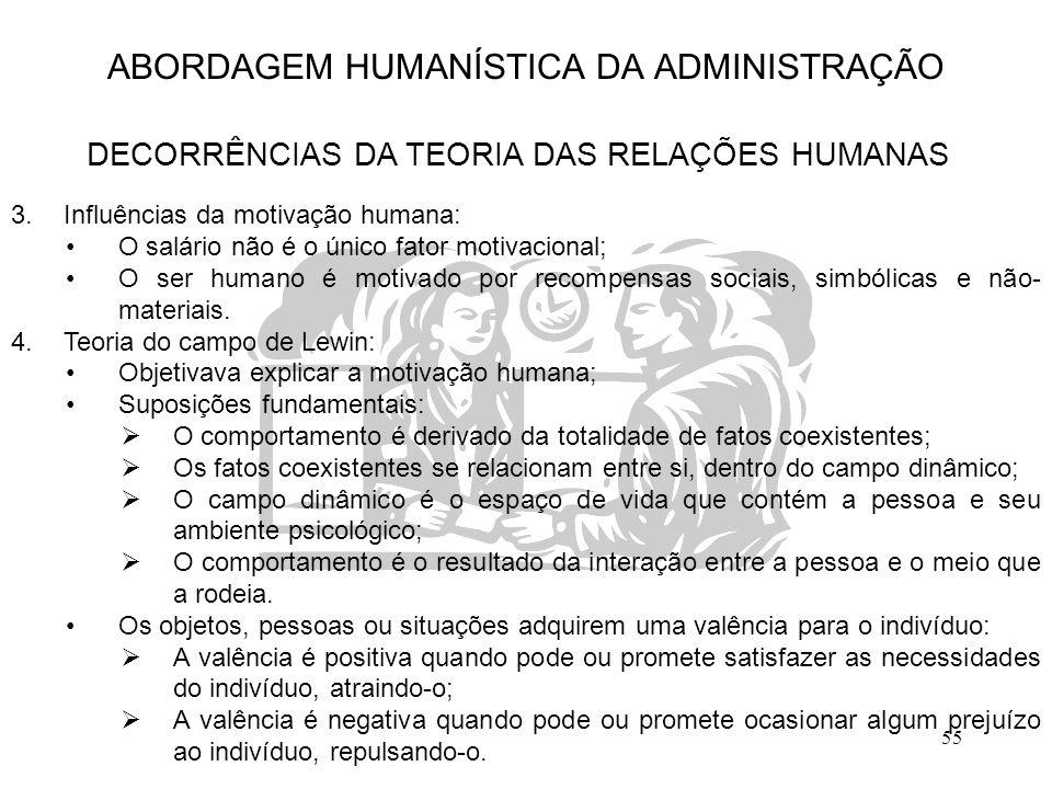 55 ABORDAGEM HUMANÍSTICA DA ADMINISTRAÇÃO DECORRÊNCIAS DA TEORIA DAS RELAÇÕES HUMANAS 3.Influências da motivação humana: O salário não é o único fator