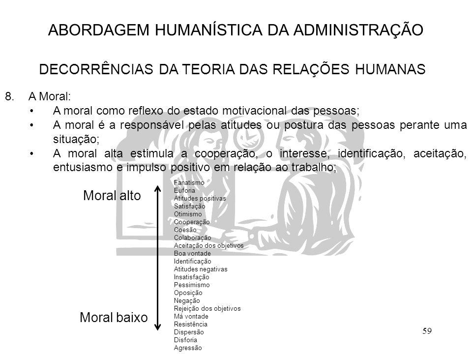 59 ABORDAGEM HUMANÍSTICA DA ADMINISTRAÇÃO DECORRÊNCIAS DA TEORIA DAS RELAÇÕES HUMANAS 8.A Moral: A moral como reflexo do estado motivacional das pesso