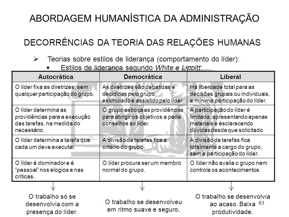 63 ABORDAGEM HUMANÍSTICA DA ADMINISTRAÇÃO DECORRÊNCIAS DA TEORIA DAS RELAÇÕES HUMANAS  Teorias sobre estilos de liderança (comportamento do líder): 