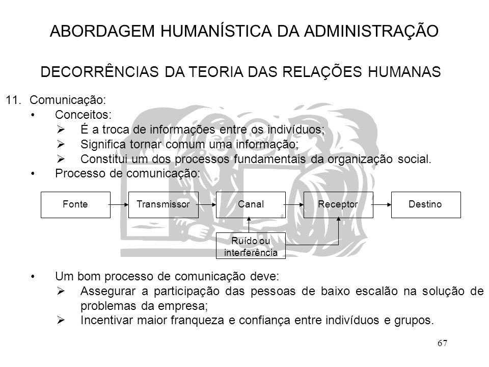 67 ABORDAGEM HUMANÍSTICA DA ADMINISTRAÇÃO DECORRÊNCIAS DA TEORIA DAS RELAÇÕES HUMANAS 11.Comunicação: Conceitos:  É a troca de informações entre os i