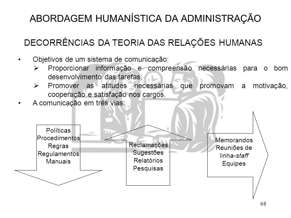 68 ABORDAGEM HUMANÍSTICA DA ADMINISTRAÇÃO DECORRÊNCIAS DA TEORIA DAS RELAÇÕES HUMANAS Objetivos de um sistema de comunicação:  Proporcionar informaçã