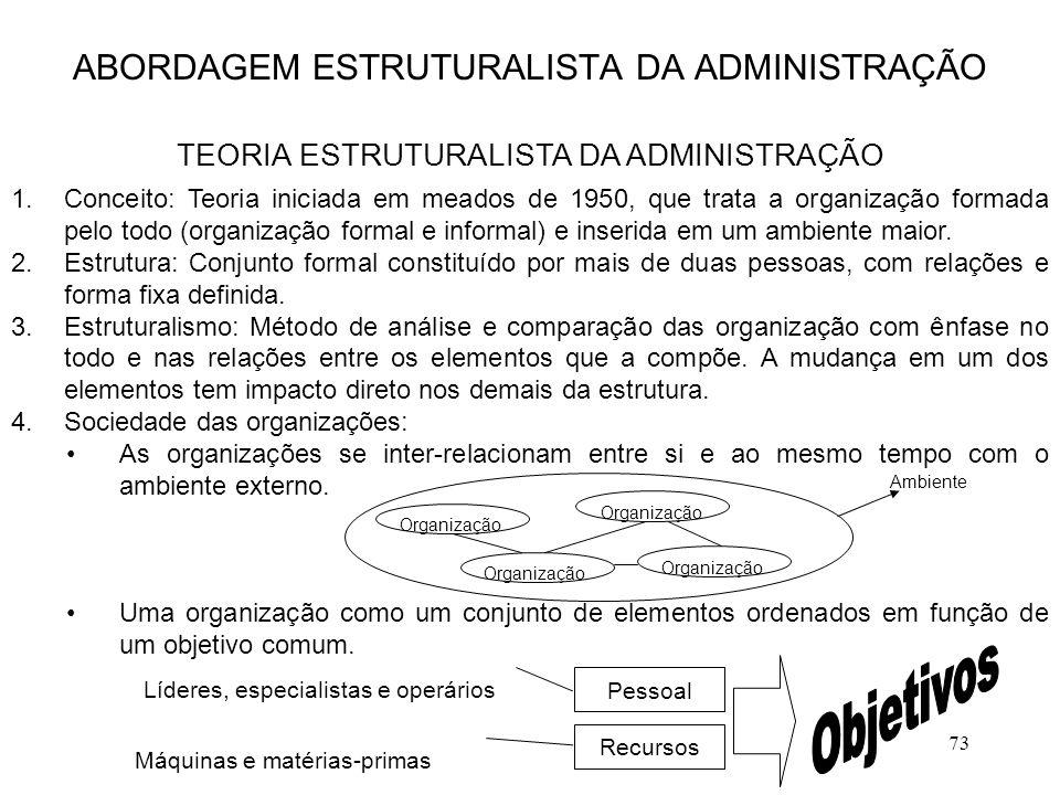 73 1.Conceito: Teoria iniciada em meados de 1950, que trata a organização formada pelo todo (organização formal e informal) e inserida em um ambiente