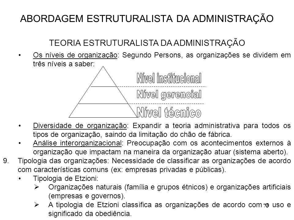 75 Os níveis de organização: Segundo Persons, as organizações se dividem em três níveis a saber: Diversidade de organização: Expandir a teoria adminis