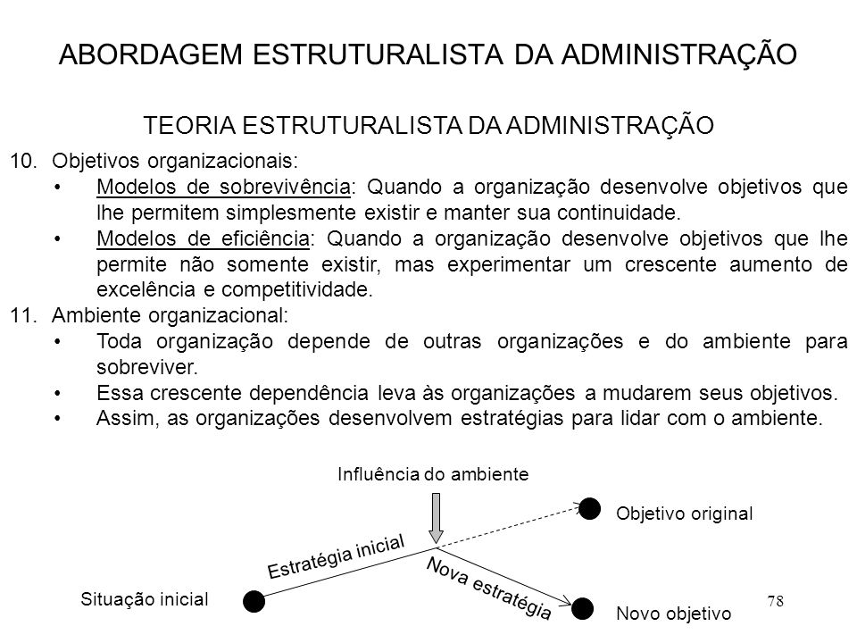 78 10.Objetivos organizacionais: Modelos de sobrevivência: Quando a organização desenvolve objetivos que lhe permitem simplesmente existir e manter su