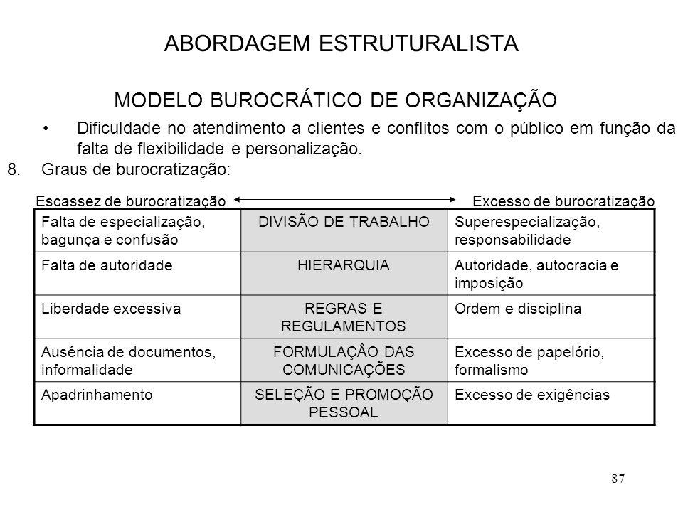 87 Dificuldade no atendimento a clientes e conflitos com o público em função da falta de flexibilidade e personalização. 8.Graus de burocratização: AB