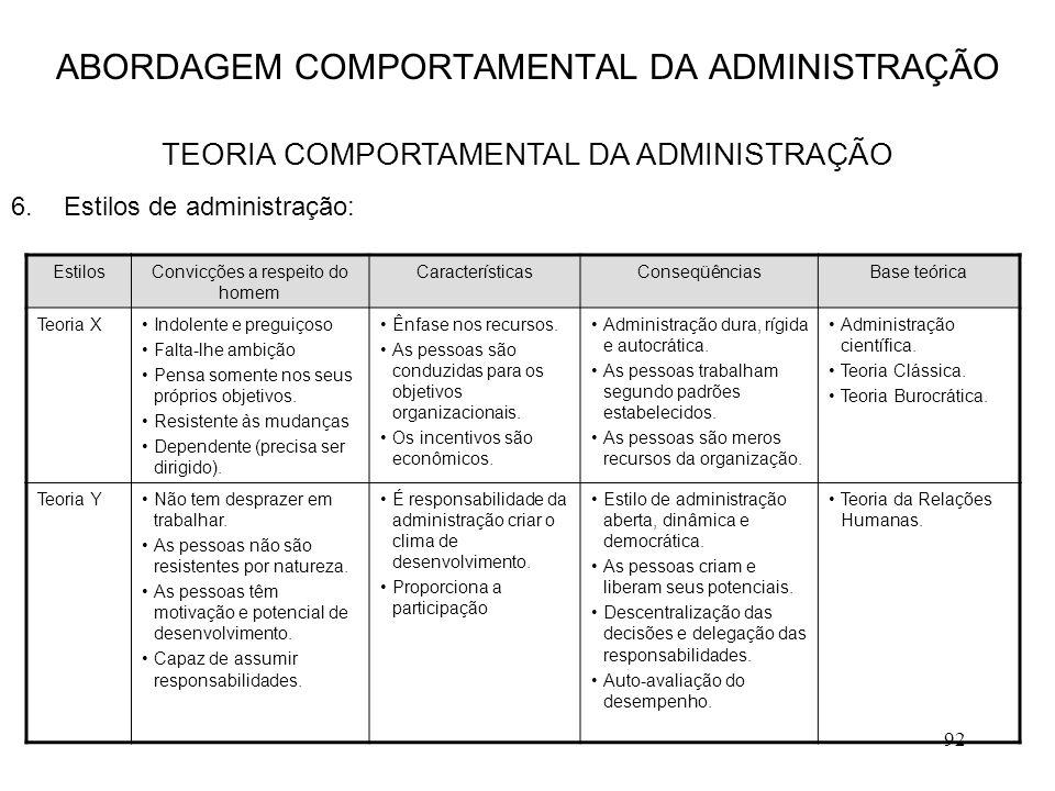 92 6.Estilos de administração: ABORDAGEM COMPORTAMENTAL DA ADMINISTRAÇÃO TEORIA COMPORTAMENTAL DA ADMINISTRAÇÃO EstilosConvicções a respeito do homem