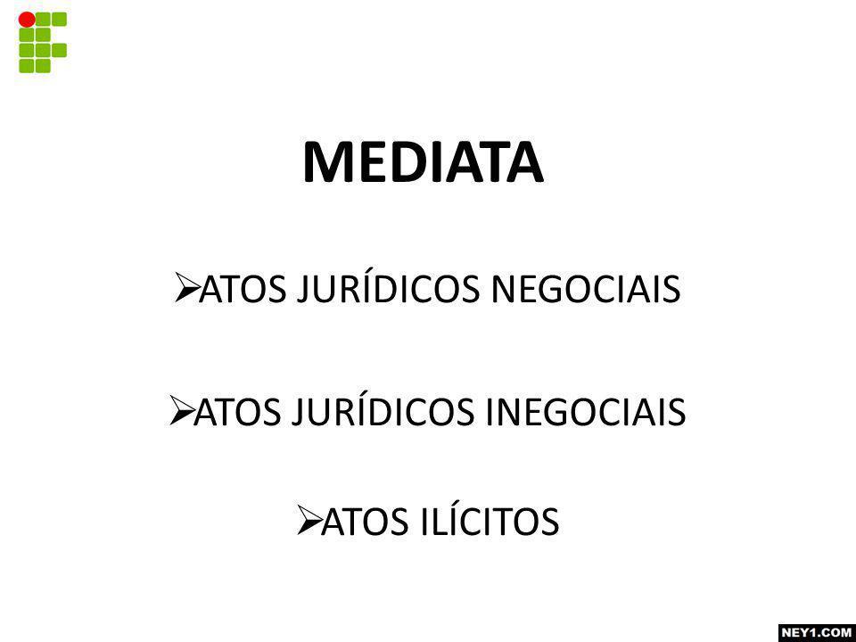 MEDIATA  ATOS JURÍDICOS NEGOCIAIS  ATOS JURÍDICOS INEGOCIAIS  ATOS ILÍCITOS