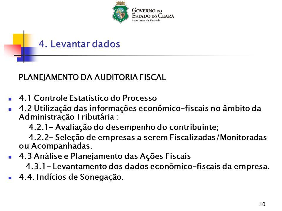 10 4. Levantar dados PLANEJAMENTO DA AUDITORIA FISCAL 4.1 Controle Estatístico do Processo 4.2 Utilização das informações econômico-fiscais no âmbito