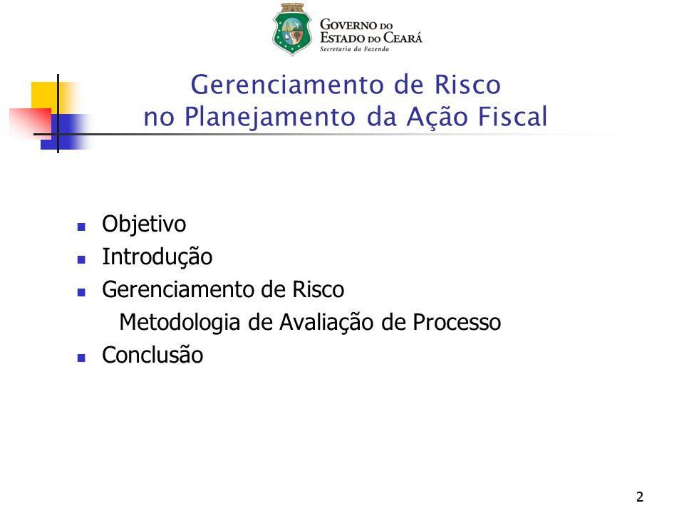 2 Objetivo Introdução Gerenciamento de Risco Metodologia de Avaliação de Processo Conclusão 2 Gerenciamento de Risco no Planejamento da Ação Fiscal