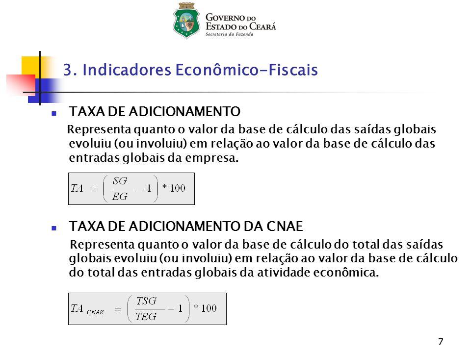 77 TAXA DE ADICIONAMENTO Representa quanto o valor da base de cálculo das saídas globais evoluiu (ou involuiu) em relação ao valor da base de cálculo