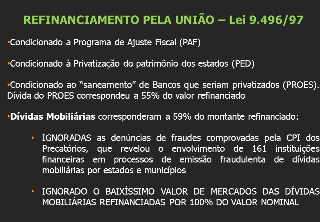 REFINANCIAMENTO PELA UNIÃO – Lei 9.496/97 Condicionado a Programa de Ajuste Fiscal (PAF) Condicionado à Privatização do patrimônio dos estados (PED) C