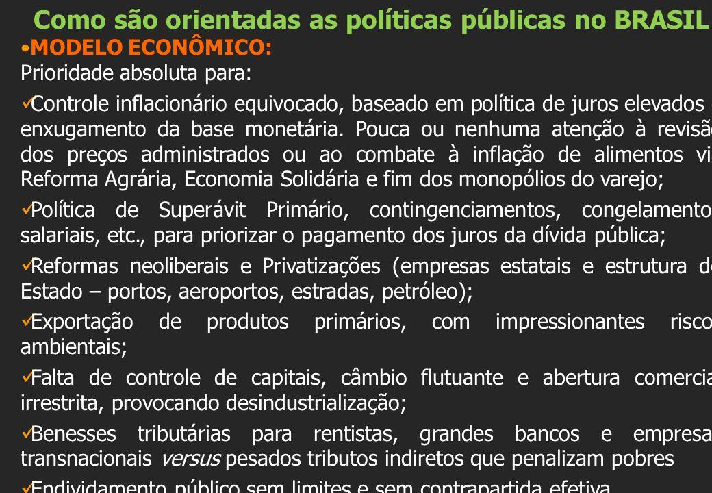 Como são orientadas as políticas públicas no BRASIL MODELO ECONÔMICO: Prioridade absoluta para: Controle inflacionário equivocado, baseado em política