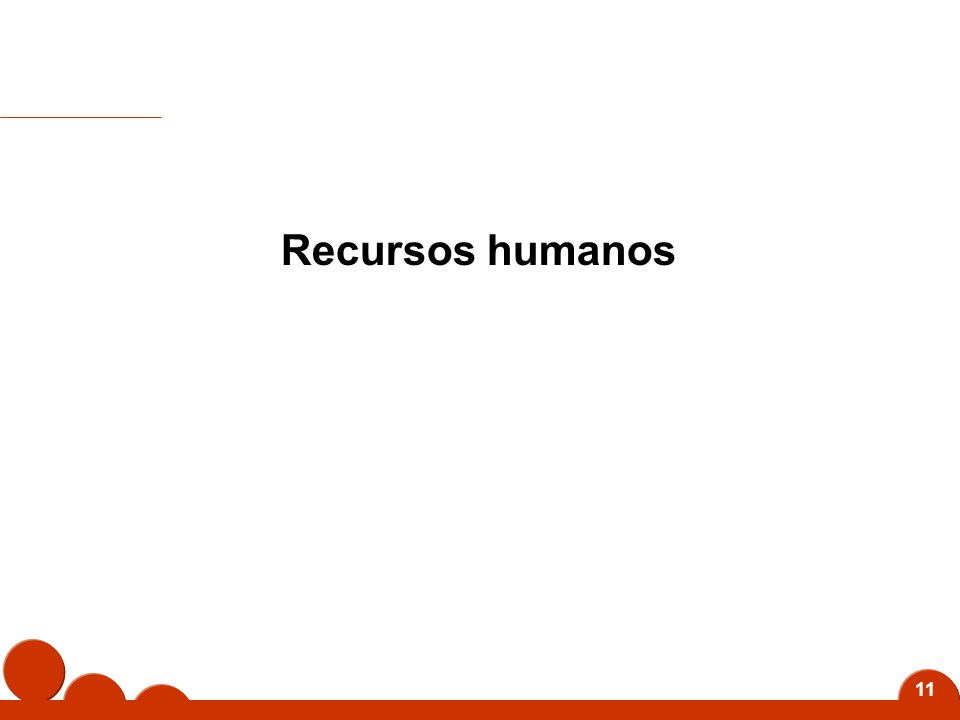 11 Recursos humanos