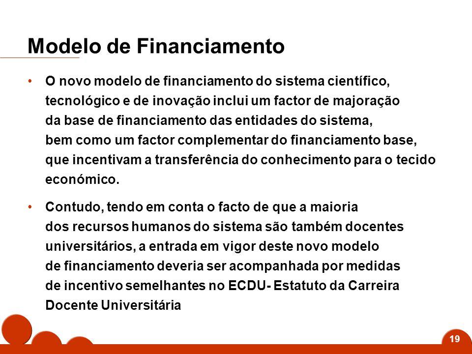 19 O novo modelo de financiamento do sistema científico, tecnológico e de inovação inclui um factor de majoração da base de financiamento das entidades do sistema, bem como um factor complementar do financiamento base, que incentivam a transferência do conhecimento para o tecido económico.
