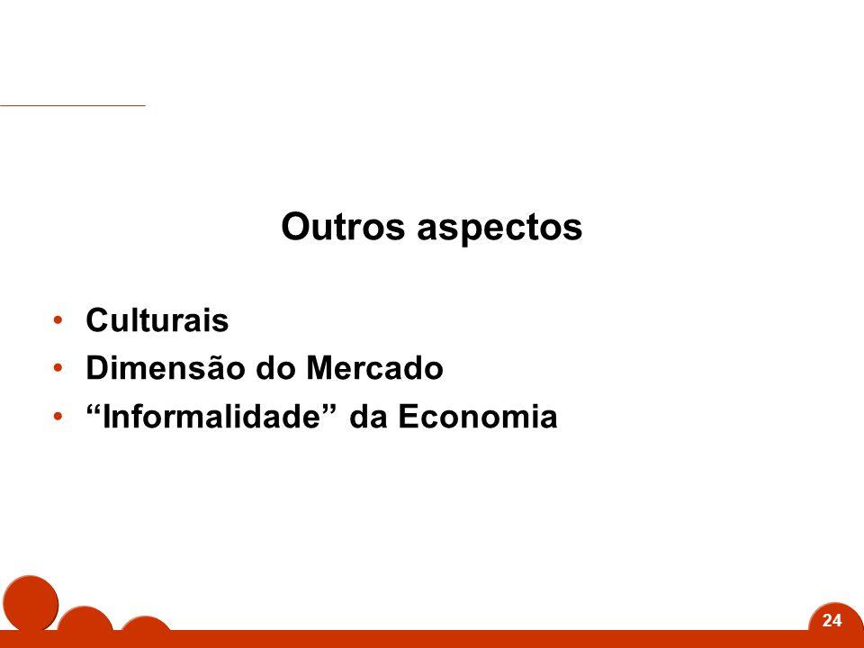 24 Outros aspectos Culturais Dimensão do Mercado Informalidade da Economia