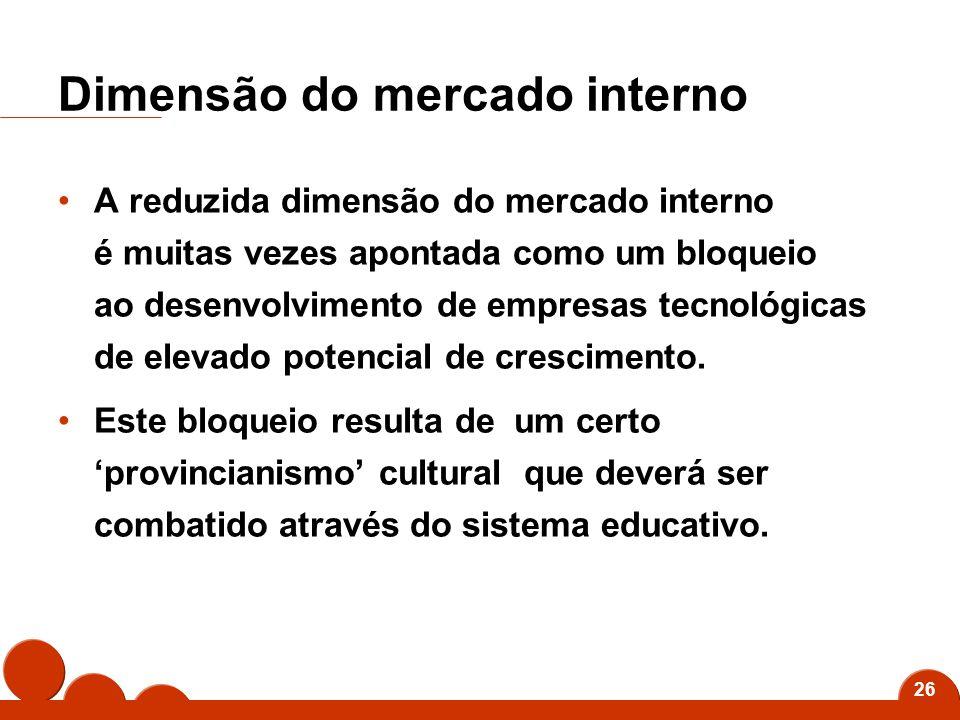 26 Dimensão do mercado interno A reduzida dimensão do mercado interno é muitas vezes apontada como um bloqueio ao desenvolvimento de empresas tecnológicas de elevado potencial de crescimento.
