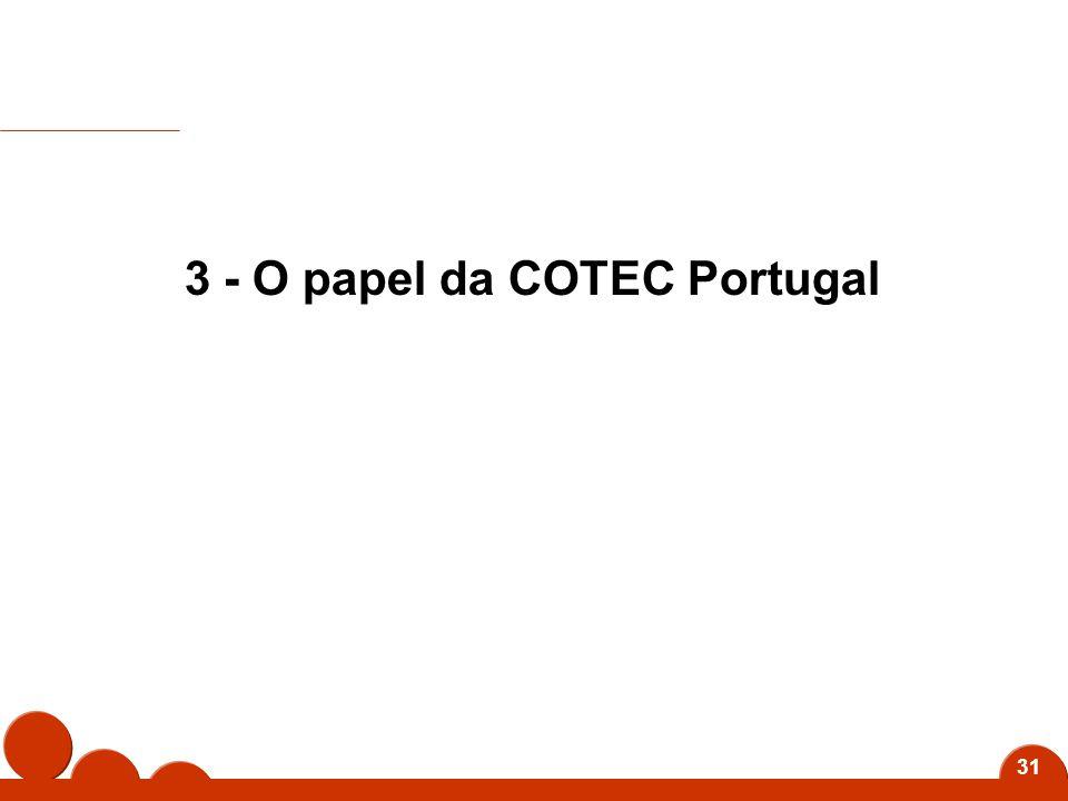 31 3 - O papel da COTEC Portugal