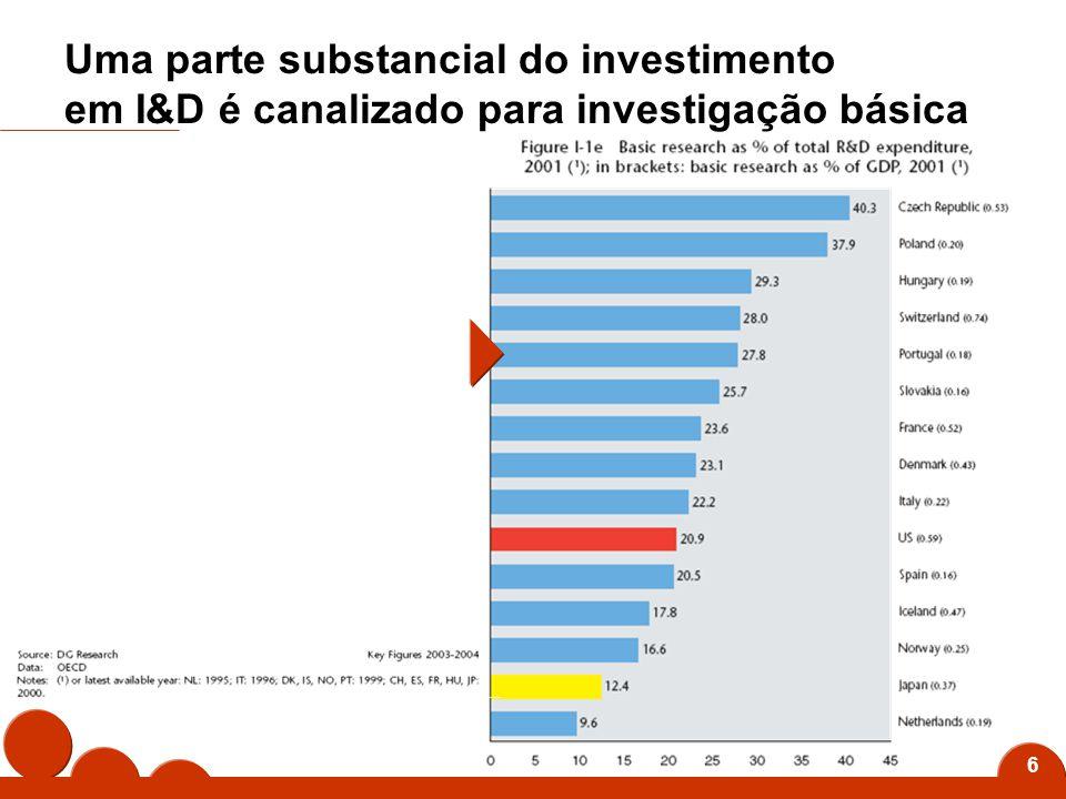 27 Informalidade da economia A informalidade da economia, caracterizada no projecto Portugal 2010 , justifica em grande parte o diferencial de produtividade relativamente aos nossos principais parceiros.