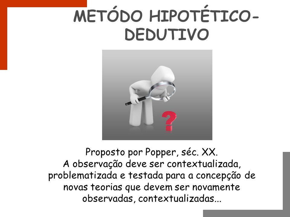 METÓDO HIPOTÉTICO- DEDUTIVO Proposto por Popper, séc. XX. A observação deve ser contextualizada, problematizada e testada para a concepção de novas te