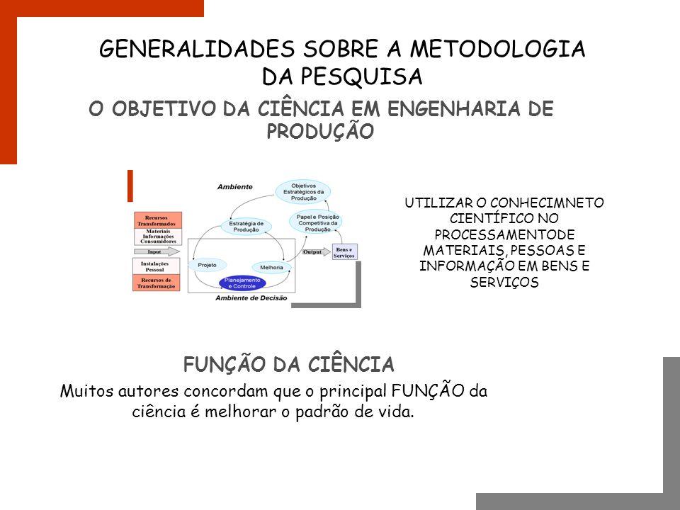 O OBJETIVO DA CIÊNCIA EM ENGENHARIA DE PRODUÇÃO GENERALIDADES SOBRE A METODOLOGIA DA PESQUISA FUNÇÃO DA CIÊNCIA UTILIZAR O CONHECIMNETO CIENTÍFICO NO